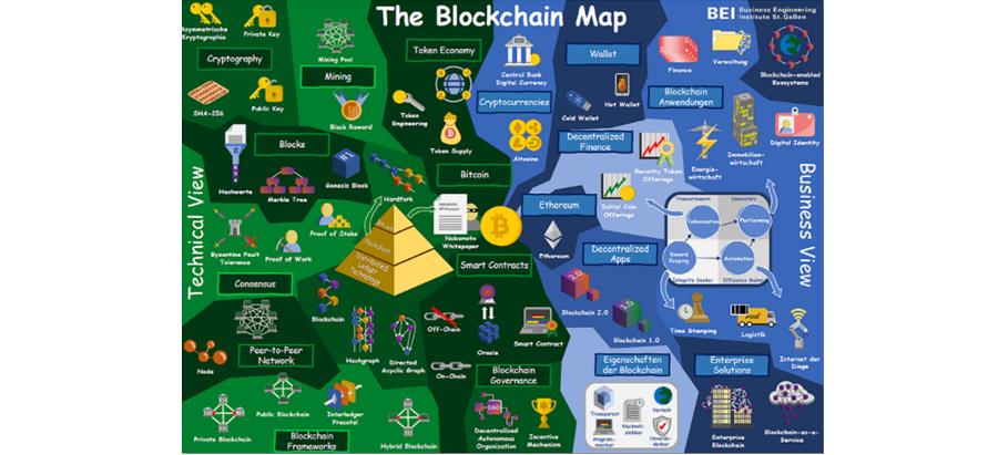 Was ist Blockchain fur neben Bitcoin?
